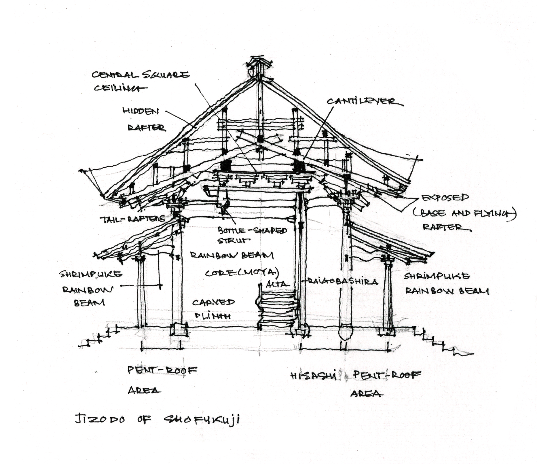 Structure in general - Khoa Vu.jpg