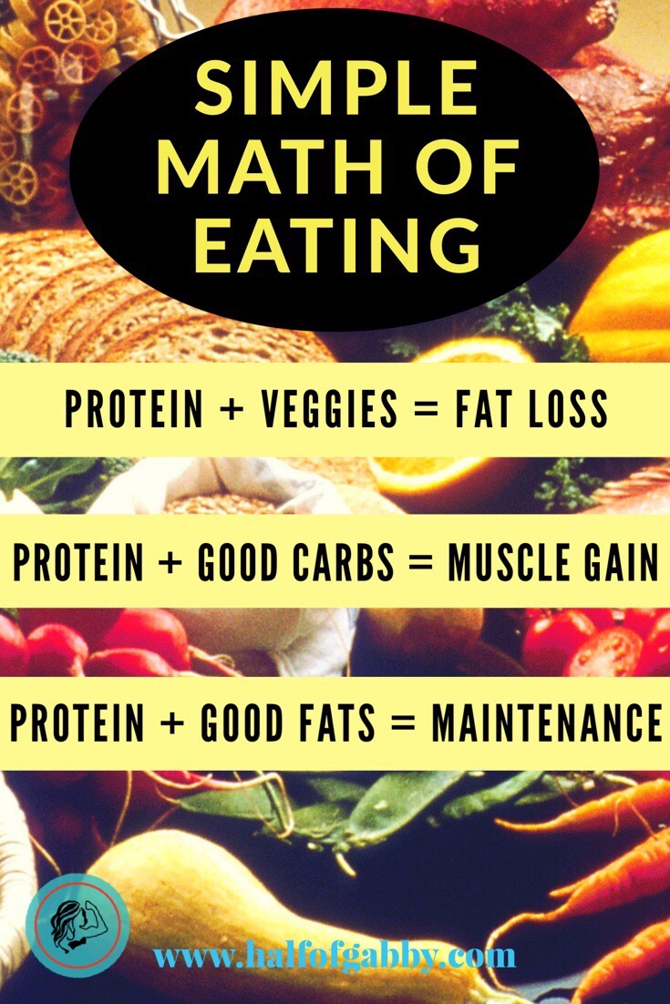 Simple Math of Eating