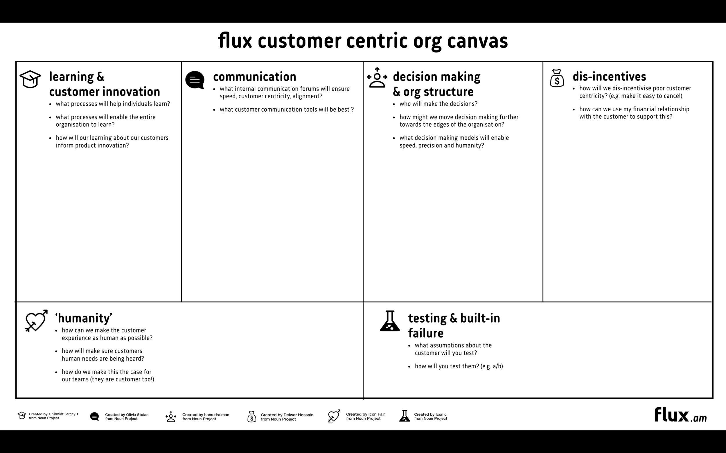 PLANNING CANVAS: What next?