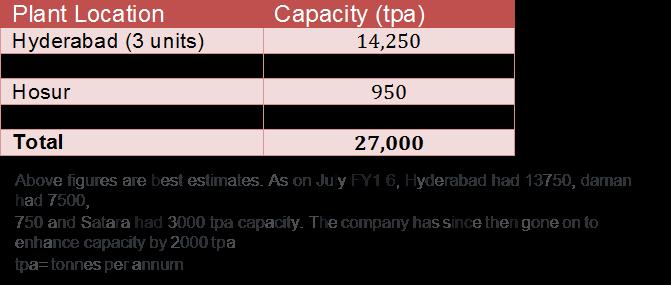 Mold Tek Packaging Factory details