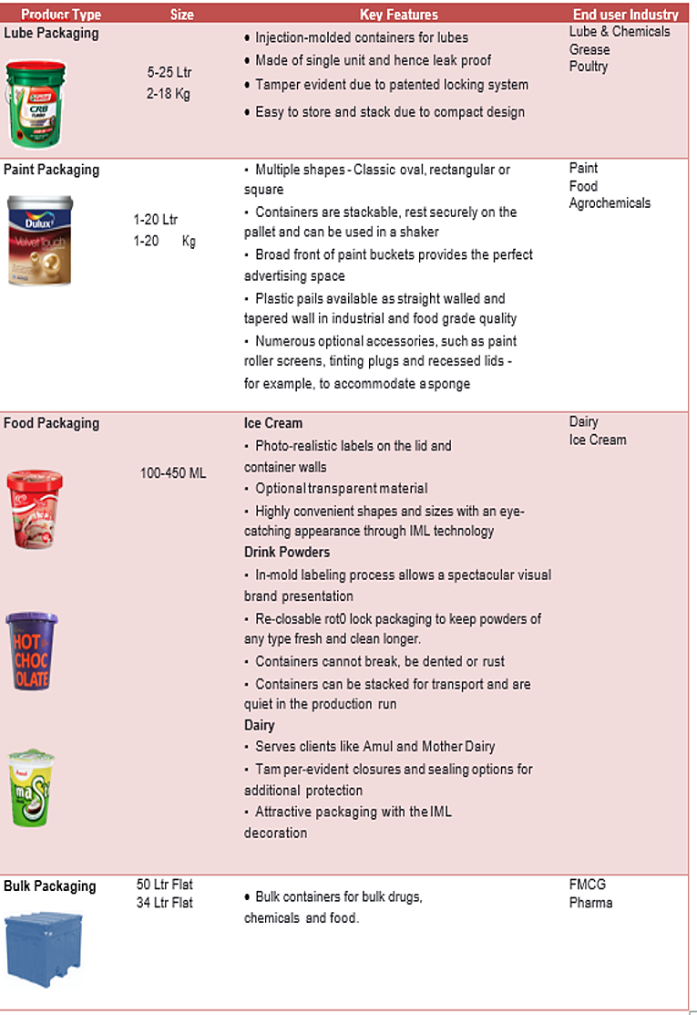 Mold Tek Packaging Products.png