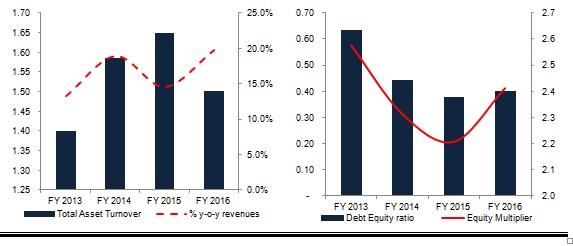 Fiem Industries Stock briefs