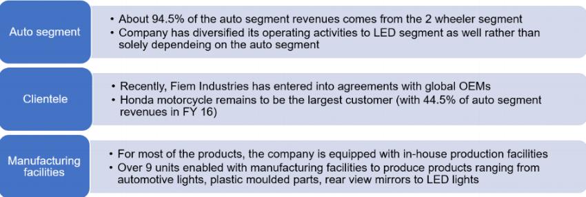 Fiem Industries Key considerations.png