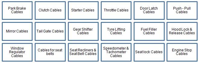 Suprajit range of Cables