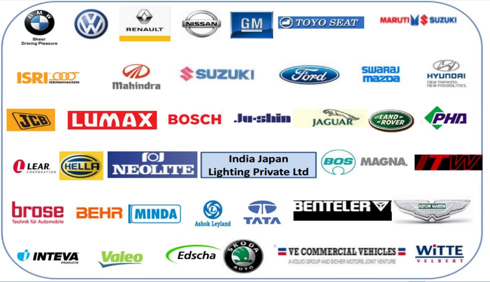 Suprajit Key Automotive Clientele
