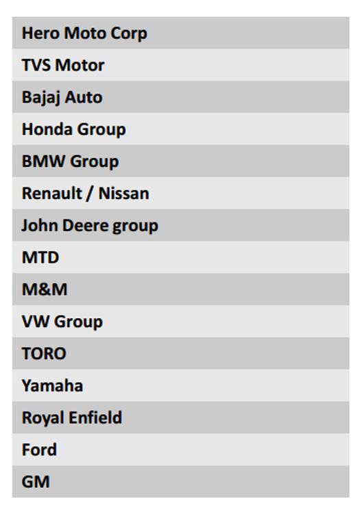 Suprajit Top 15 customers