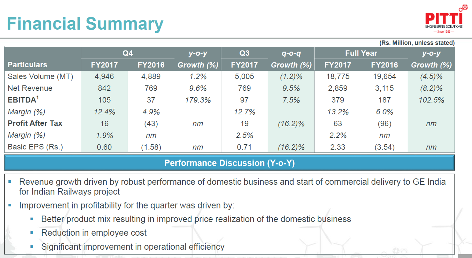 PItti Laminations Q4FYY17 Financial Performance.png