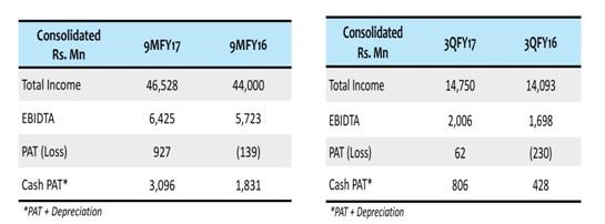 Jain Irrigation Financials Q3FY17.jpg