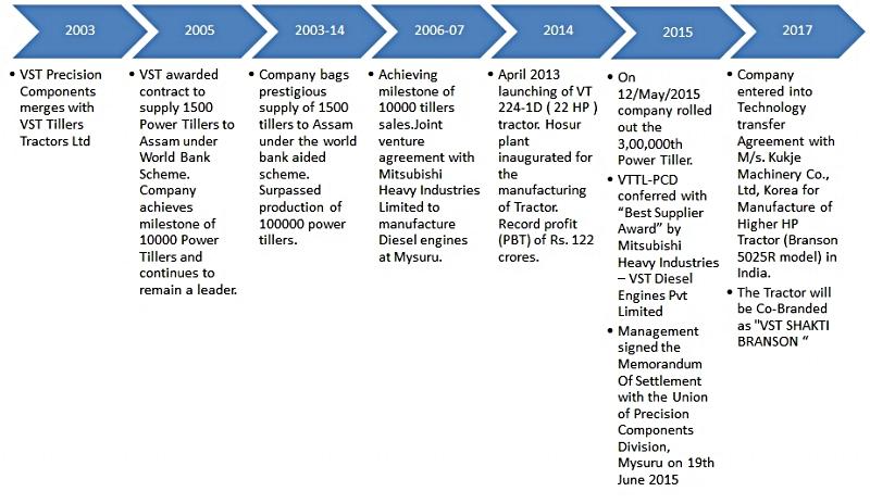 Key_Milestones_2_img.jpg