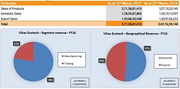 Revenue Analysis - 600X.jpg