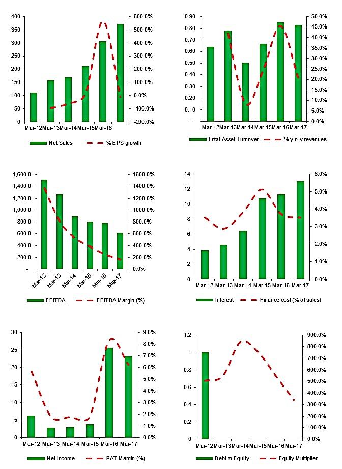 Financial Charts-600X.jpg
