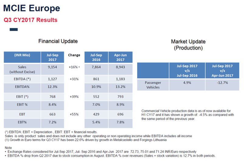 MCIE Europe Q2FY18.png