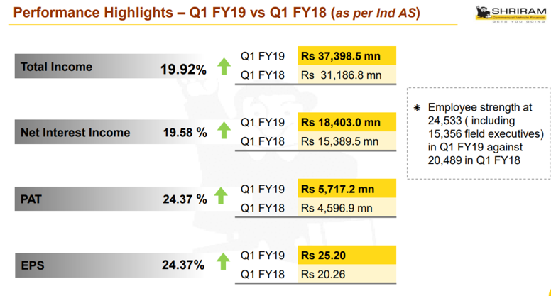 STFC Q1FY19 Performance Highlights.png