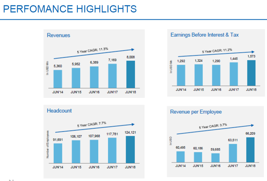 HCL Tech Q1FY19 Perfromance highlights.png