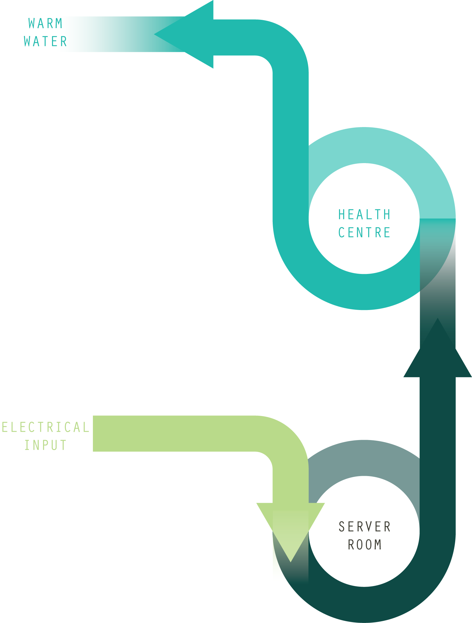 24191337-concept_diagram.png