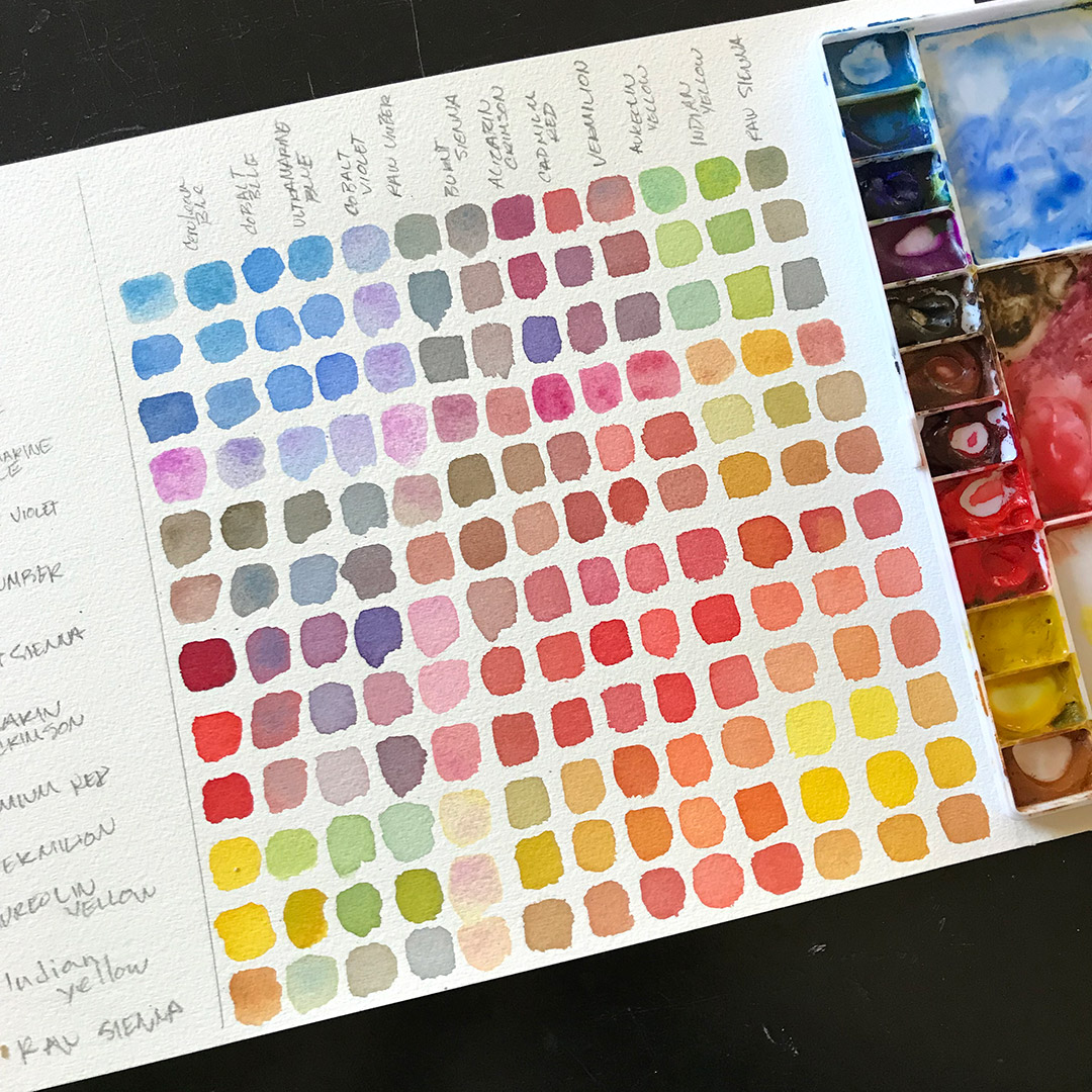 My Watercolor Palette and 12x12 Mixing Chart