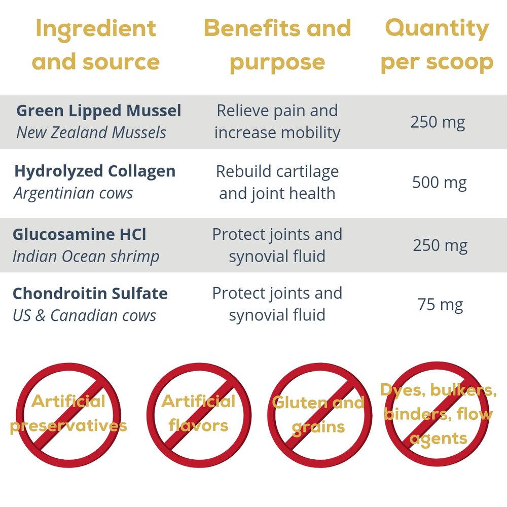 Aperçu des ingrédients - Joint Product.jpg