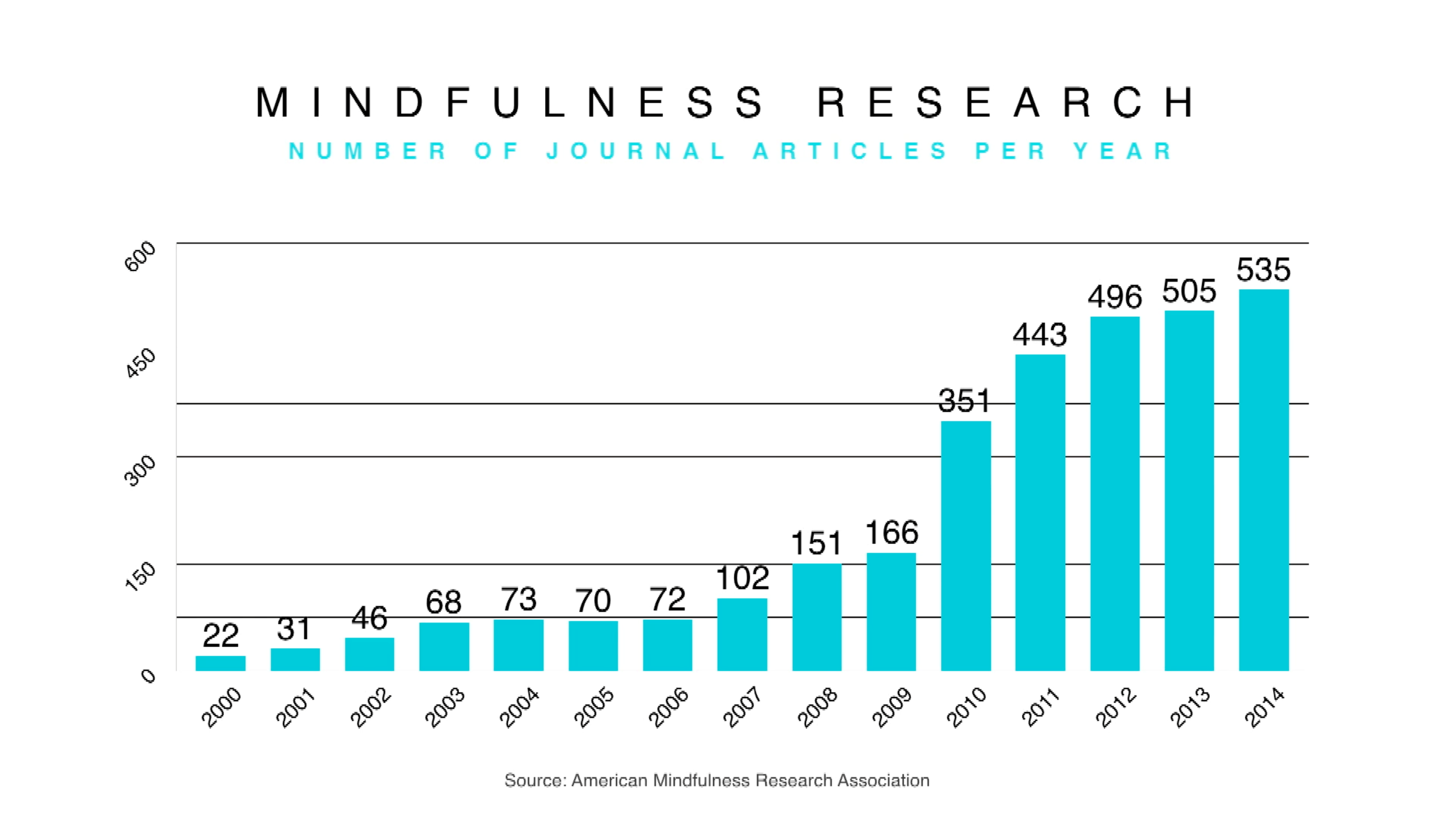 mindfulness_research.png