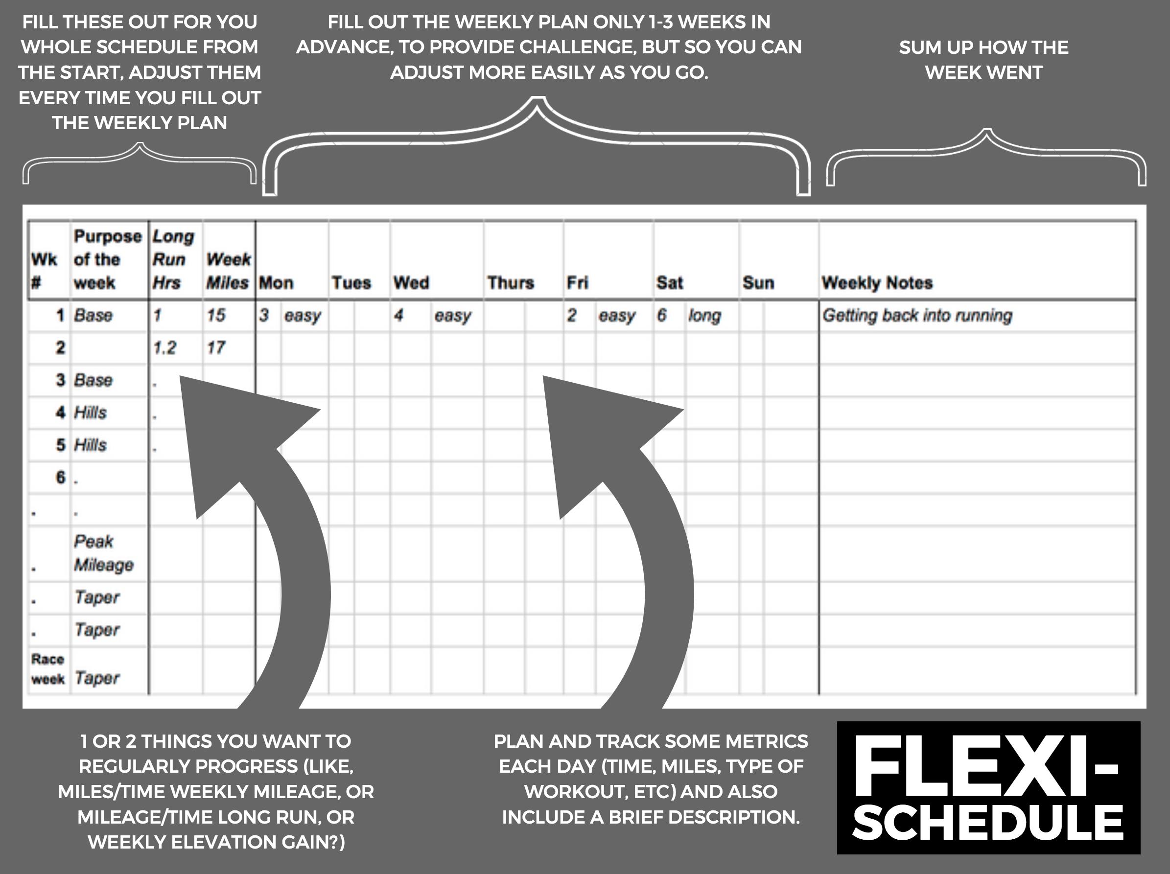 Flexi-schedule instructions.png