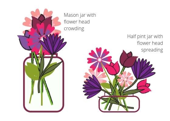 jar+diagram