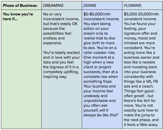 Cailen Ascher - MOCKUP - Phases of Business Framework.png