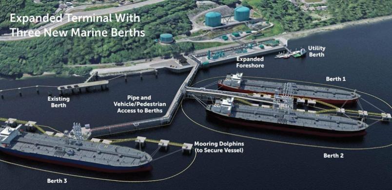 westridge marine terminal construction - North Shore News.jpg