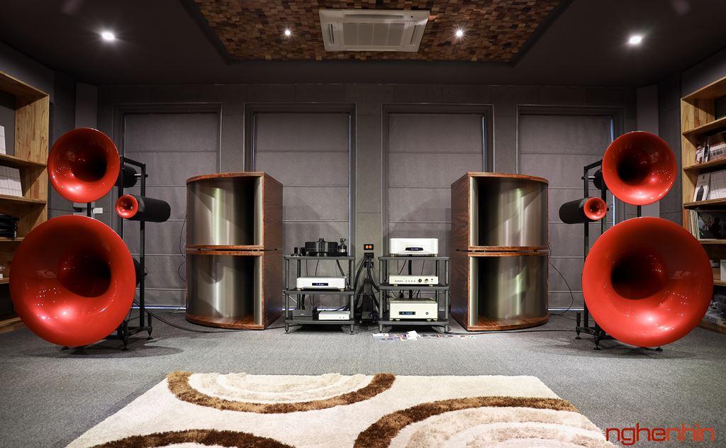 Hệ thống FM Acoustics & Avantgarde Trio XD