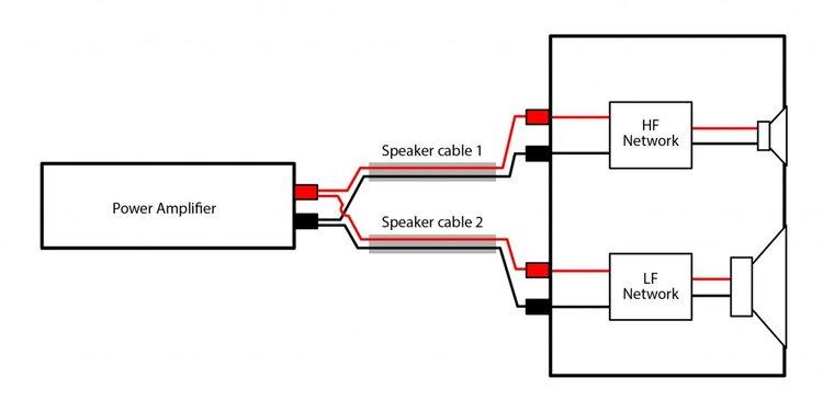 Cách đấu Bi - Wire