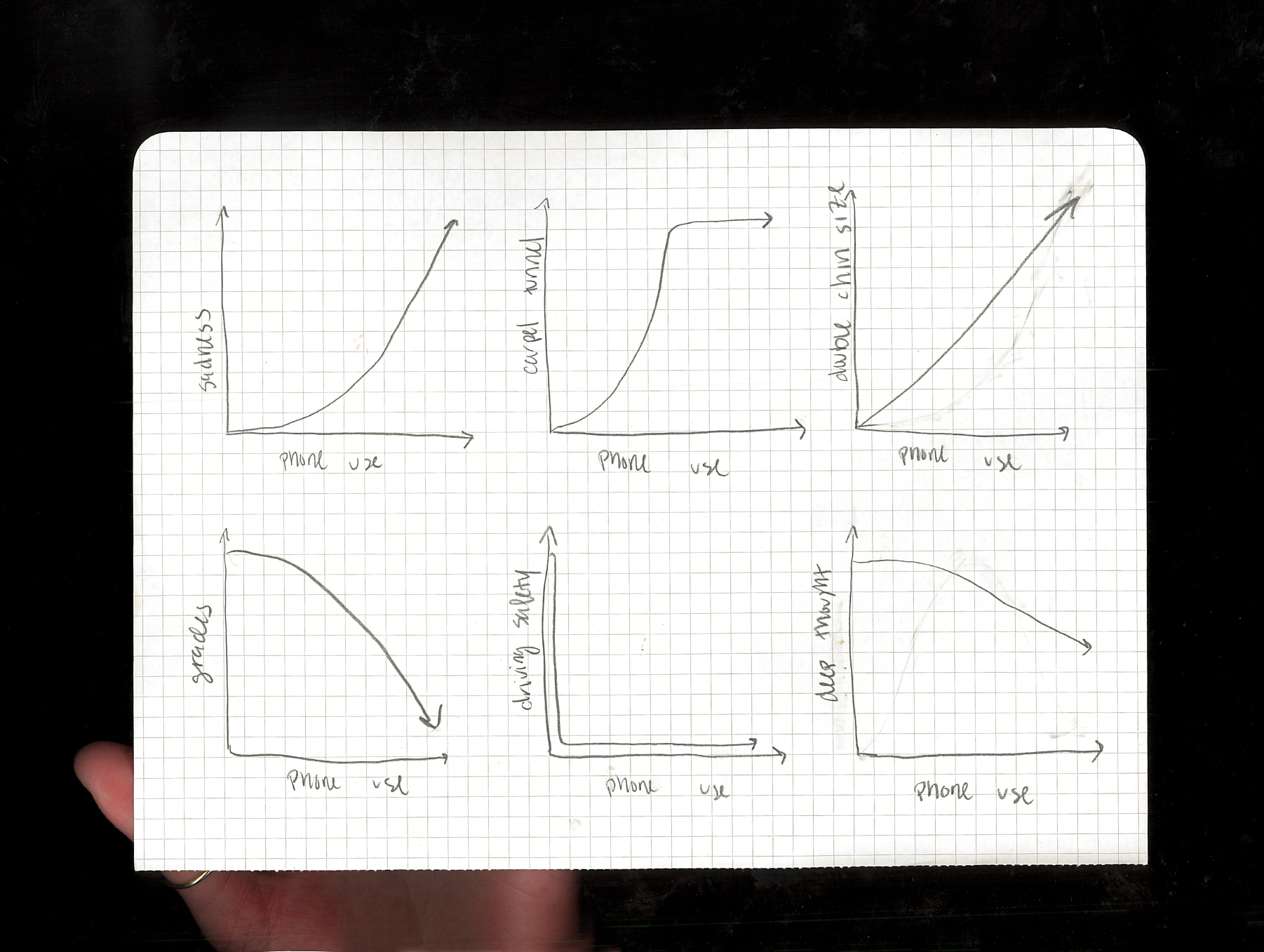 Argiro_Phone_Graphs_2.jpg