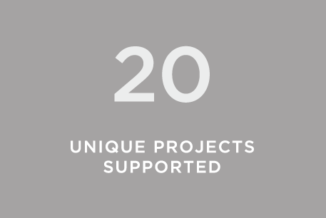 2018numbers2-projects.png
