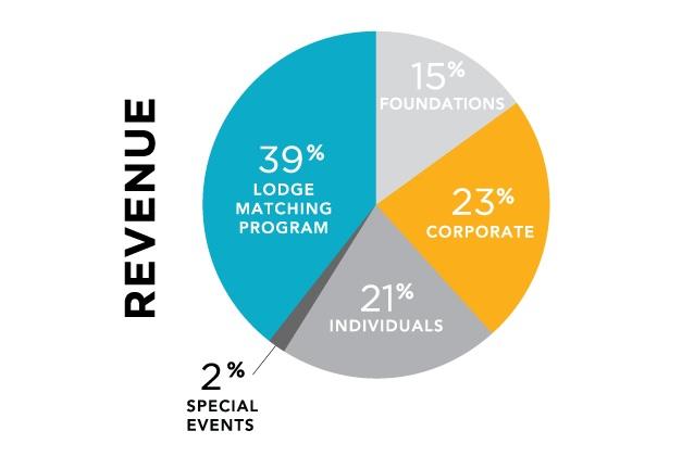 2018chart-revenue.jpg