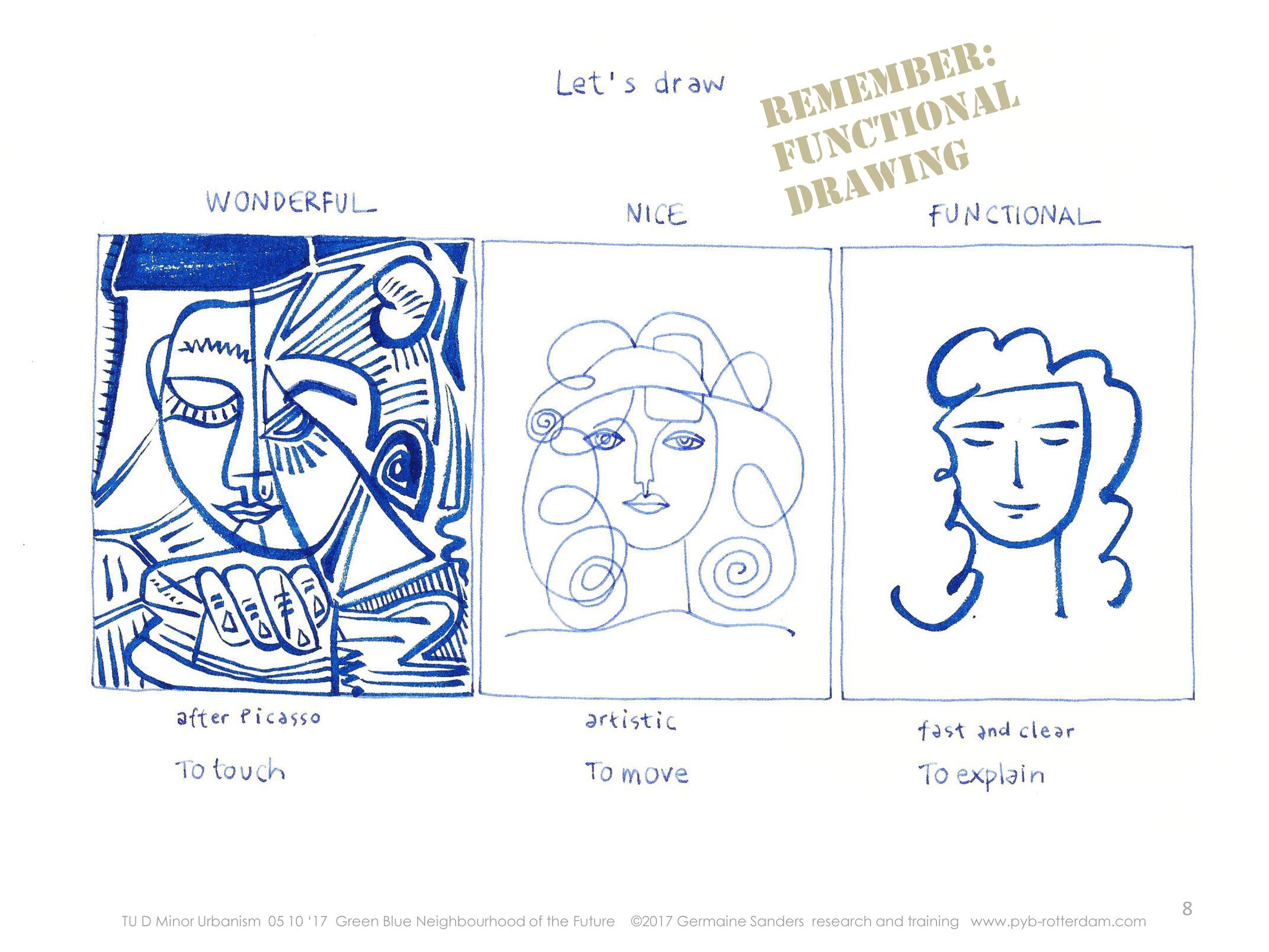 Minor sustainable URBANISM 2017 the instrumental sketchbook-8.jpg