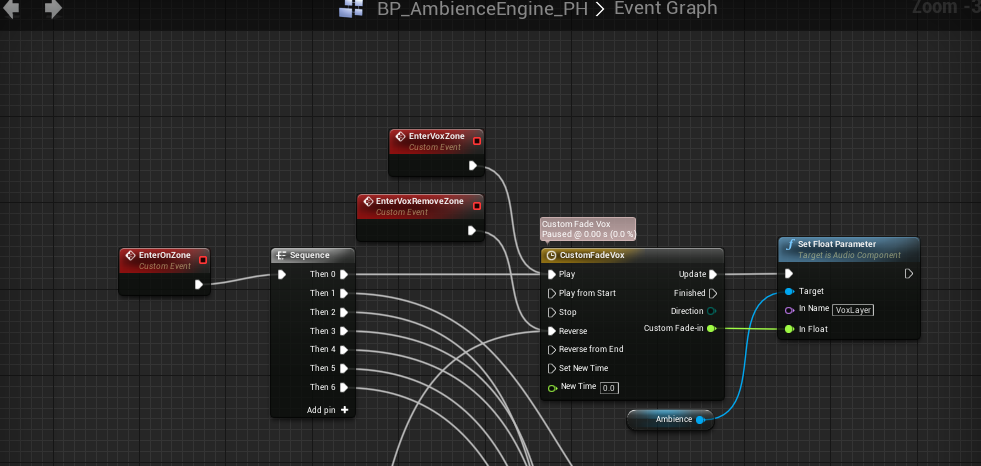 The ambience engine blueprint itself, which the trigger in the previous images communicate with. It contains all the audio sources, and the event referenced by the trigger activates or deactivates the desired track. To the left is an event that activates all sources, and the blueprint contains a similar for turning them all off.