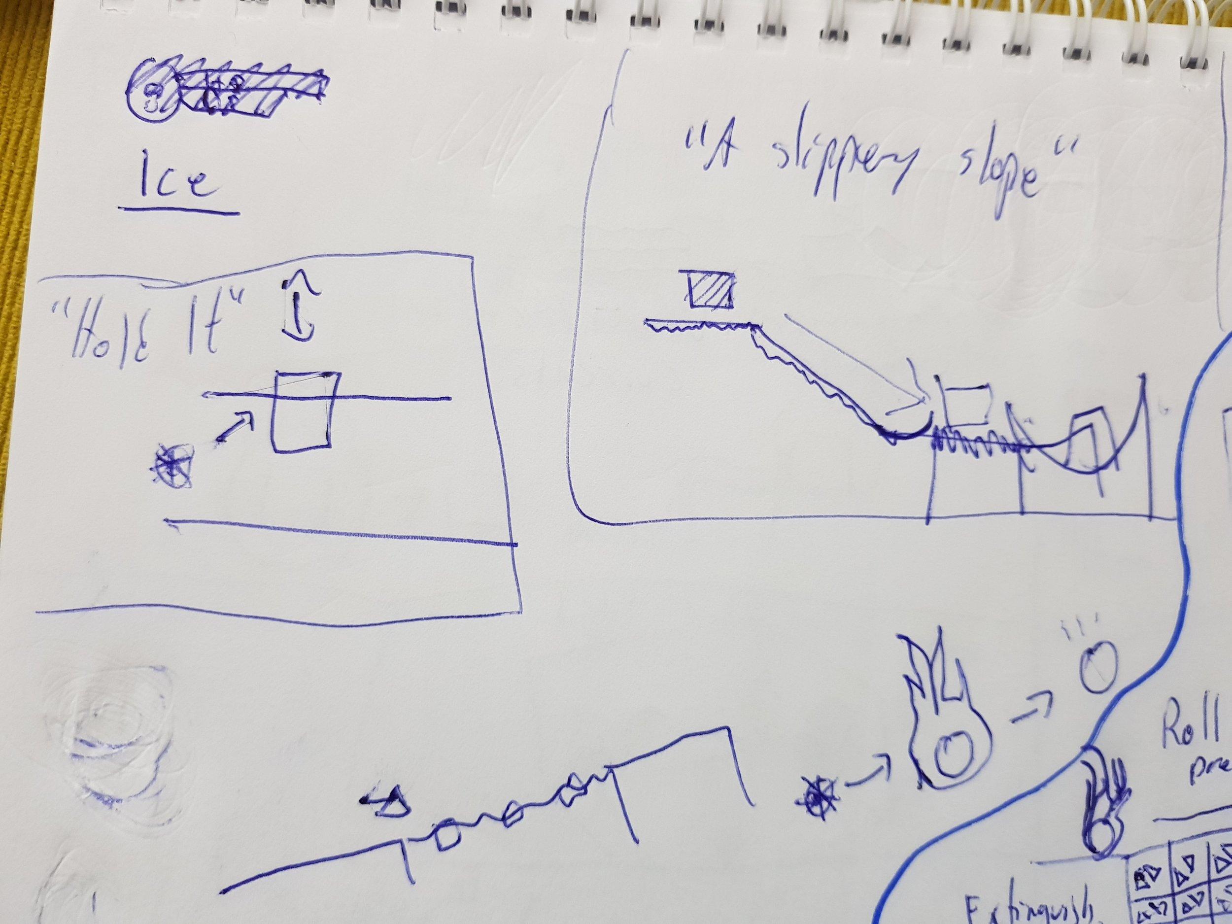 Figure 3: Ice puzzle sketches