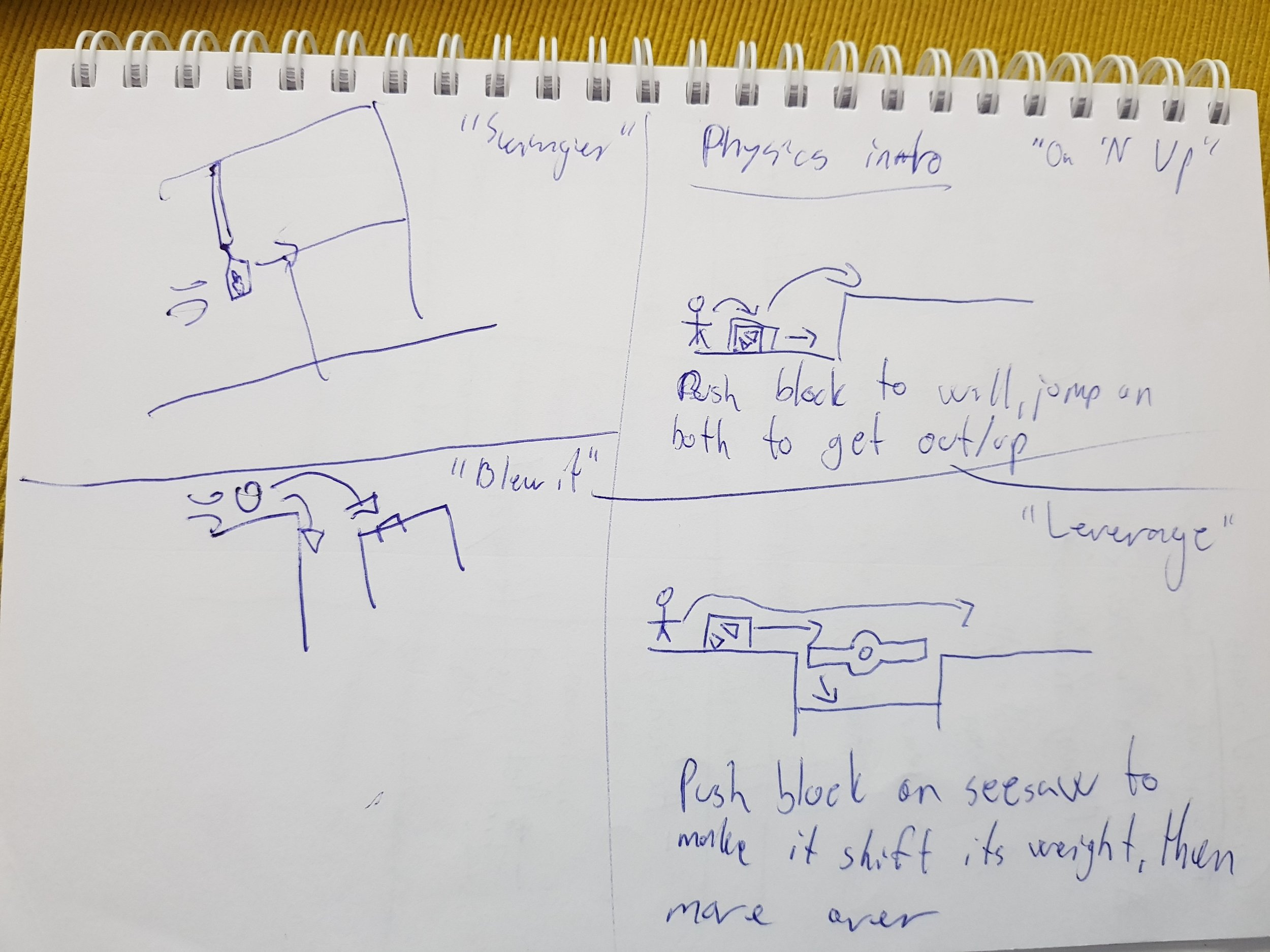 Figure 4: Wind puzzle sketches