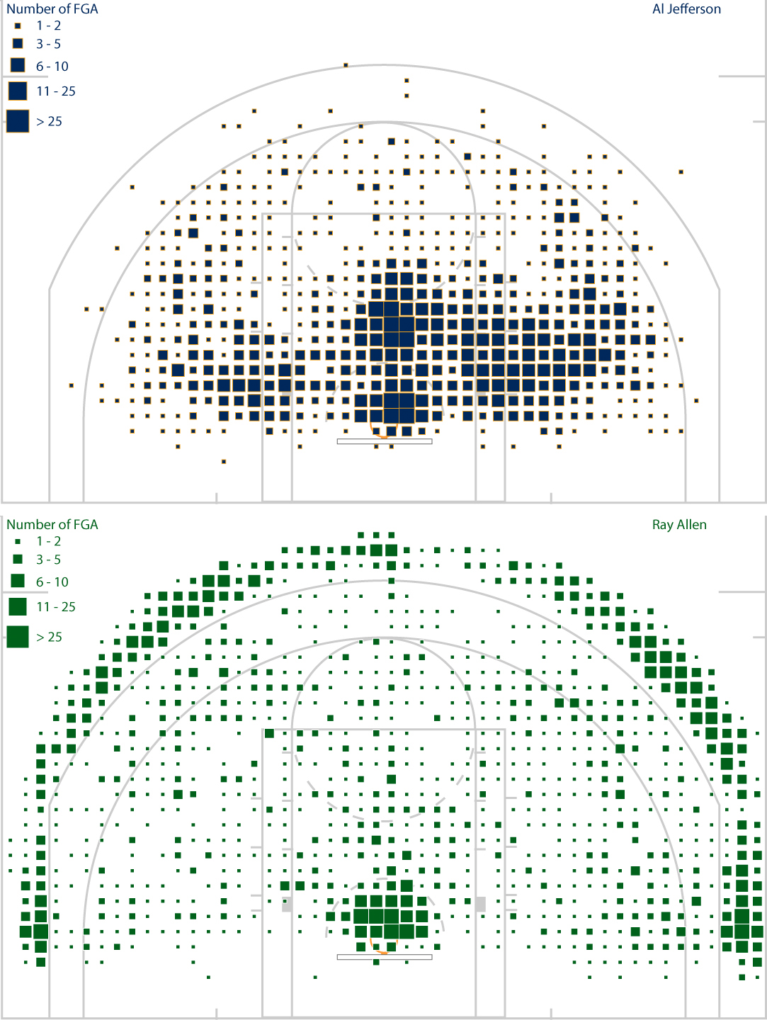 mapping-the-NBA