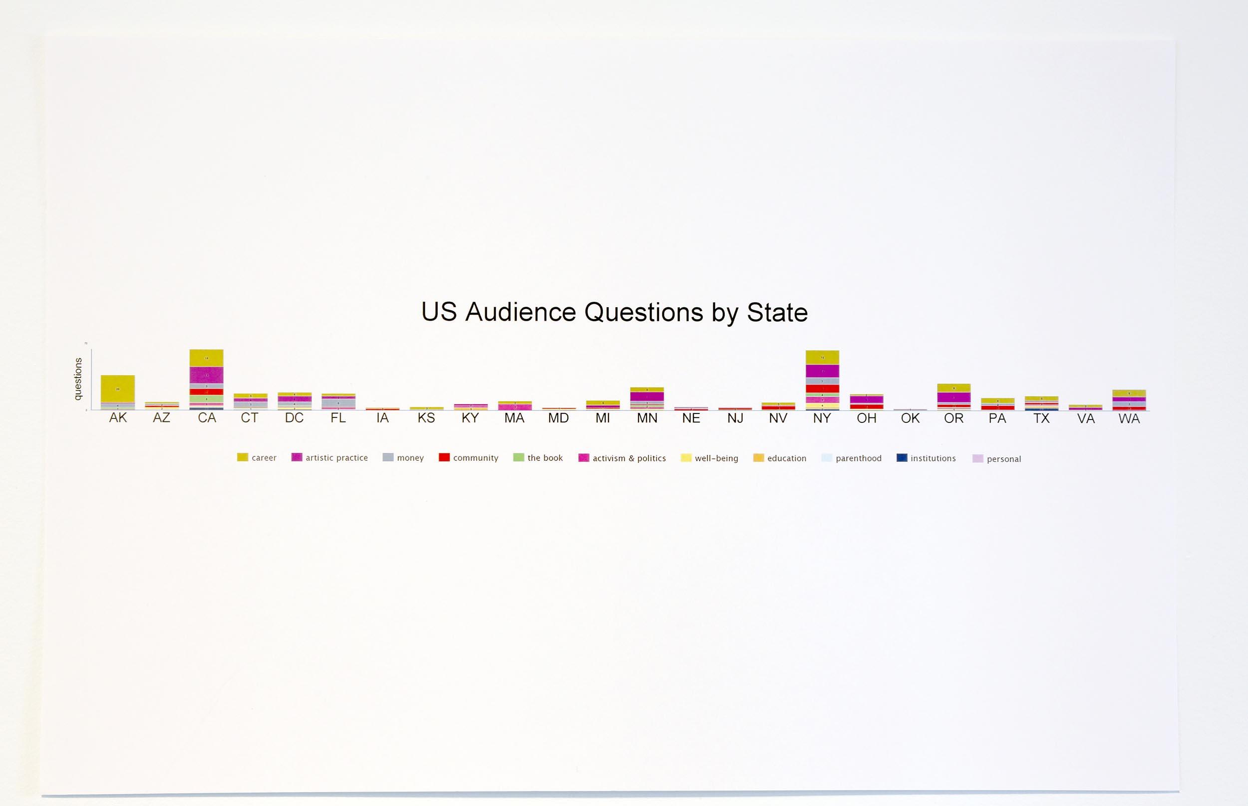 chart-state-6958.jpg