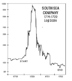 South_Sea_Company.png
