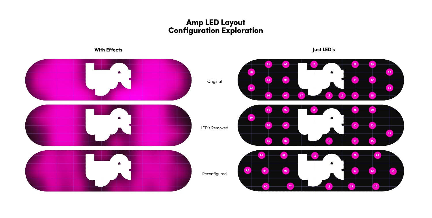 02-Amp_LED_Placement_SPREAD_v01.jpg