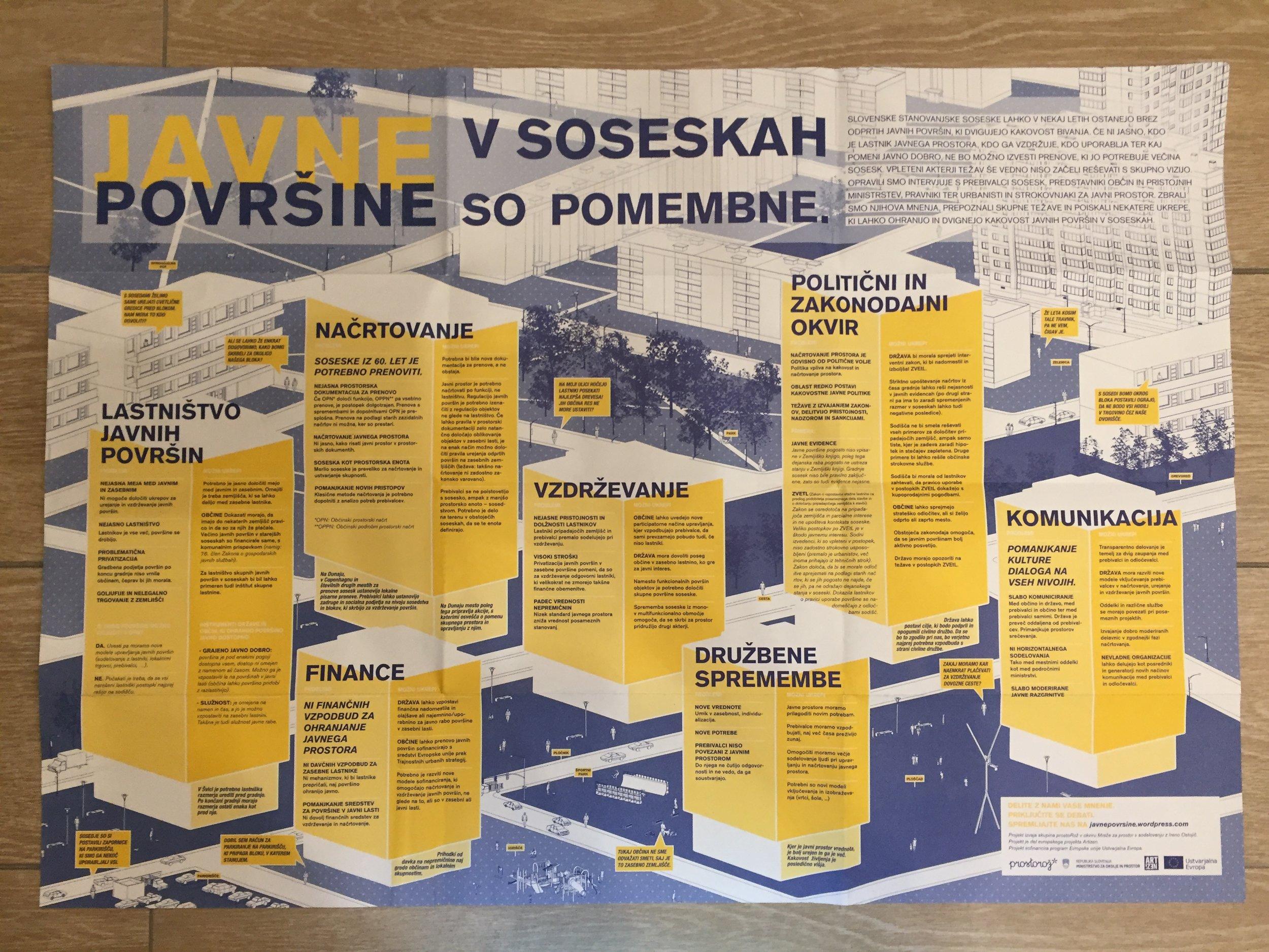 beautiful infographic for the Javne Površine project