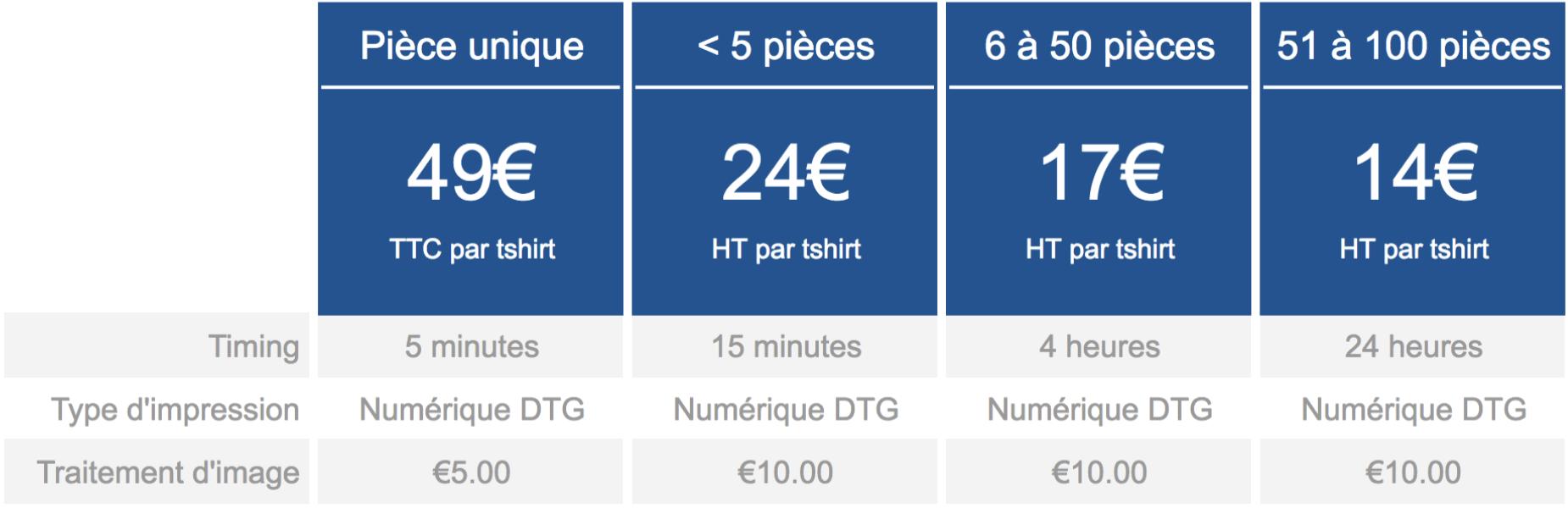Pack-Textile-clair-sweat-promotionnel-coton-personnalisation-pro-triaaangles.png