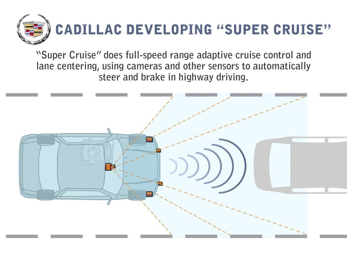 cadillac super cruise.jpg