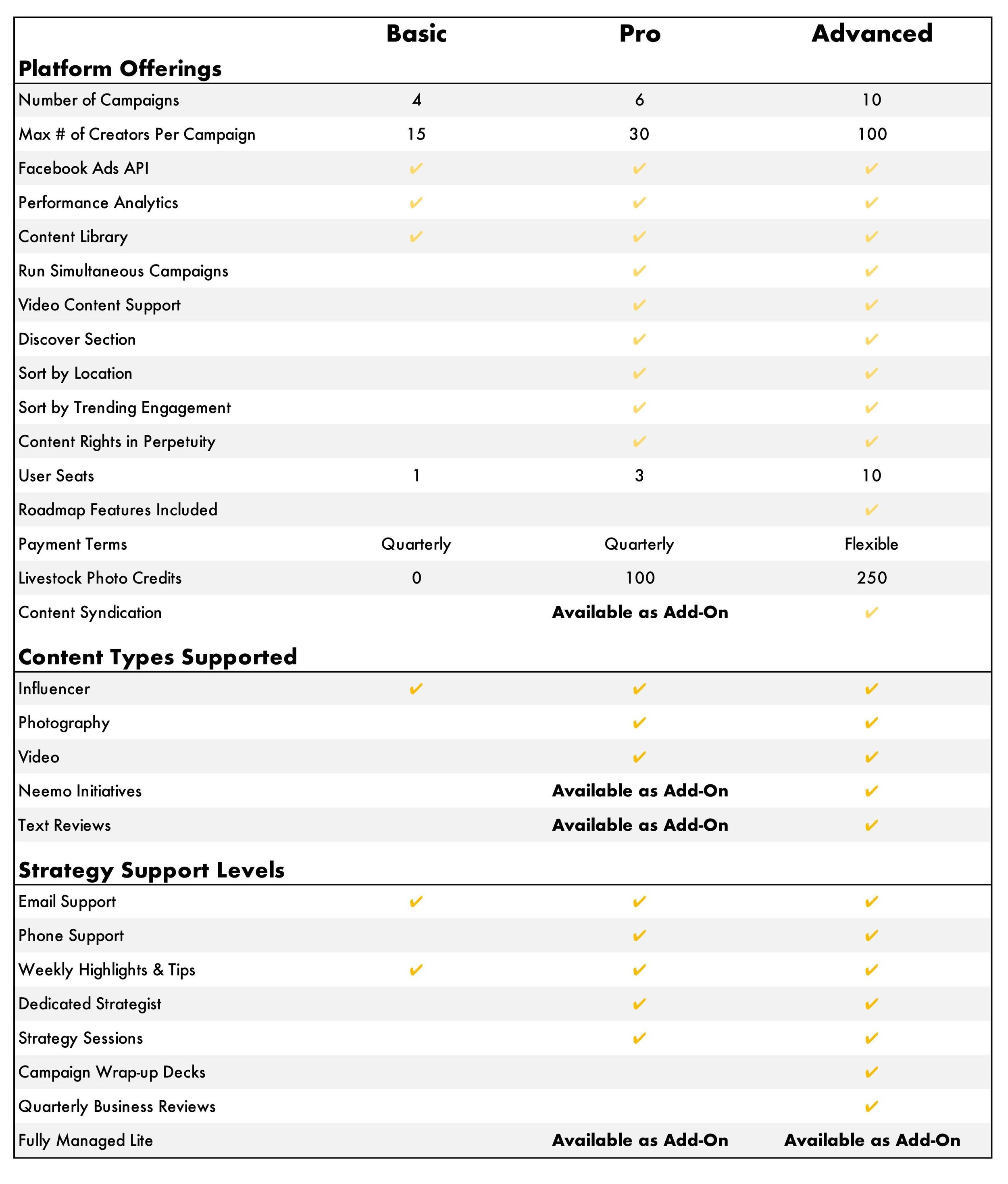 Pricing Plans Spreadsheet (1)-page-001 (2).jpg