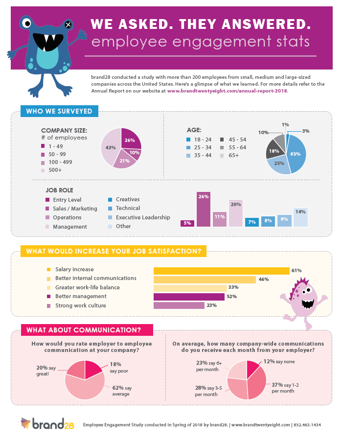 employee-engagement-infographic-snippet.PNG