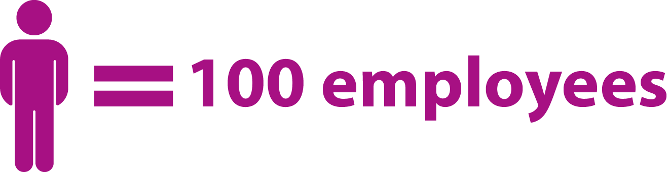 infographic-100-employees.png