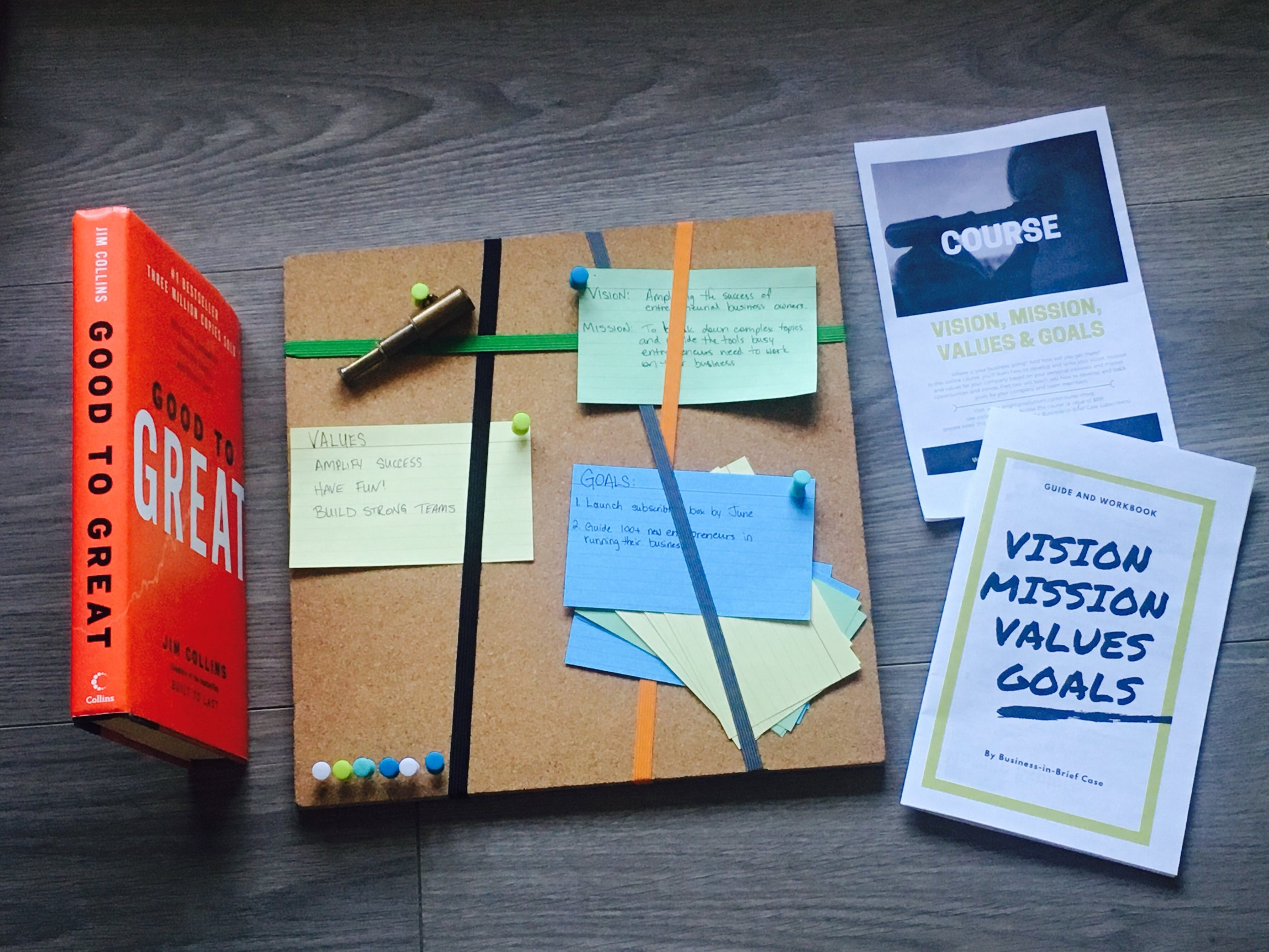 Business-in-brief Case - a monthly business and entrepreneurship learning kit subscription box