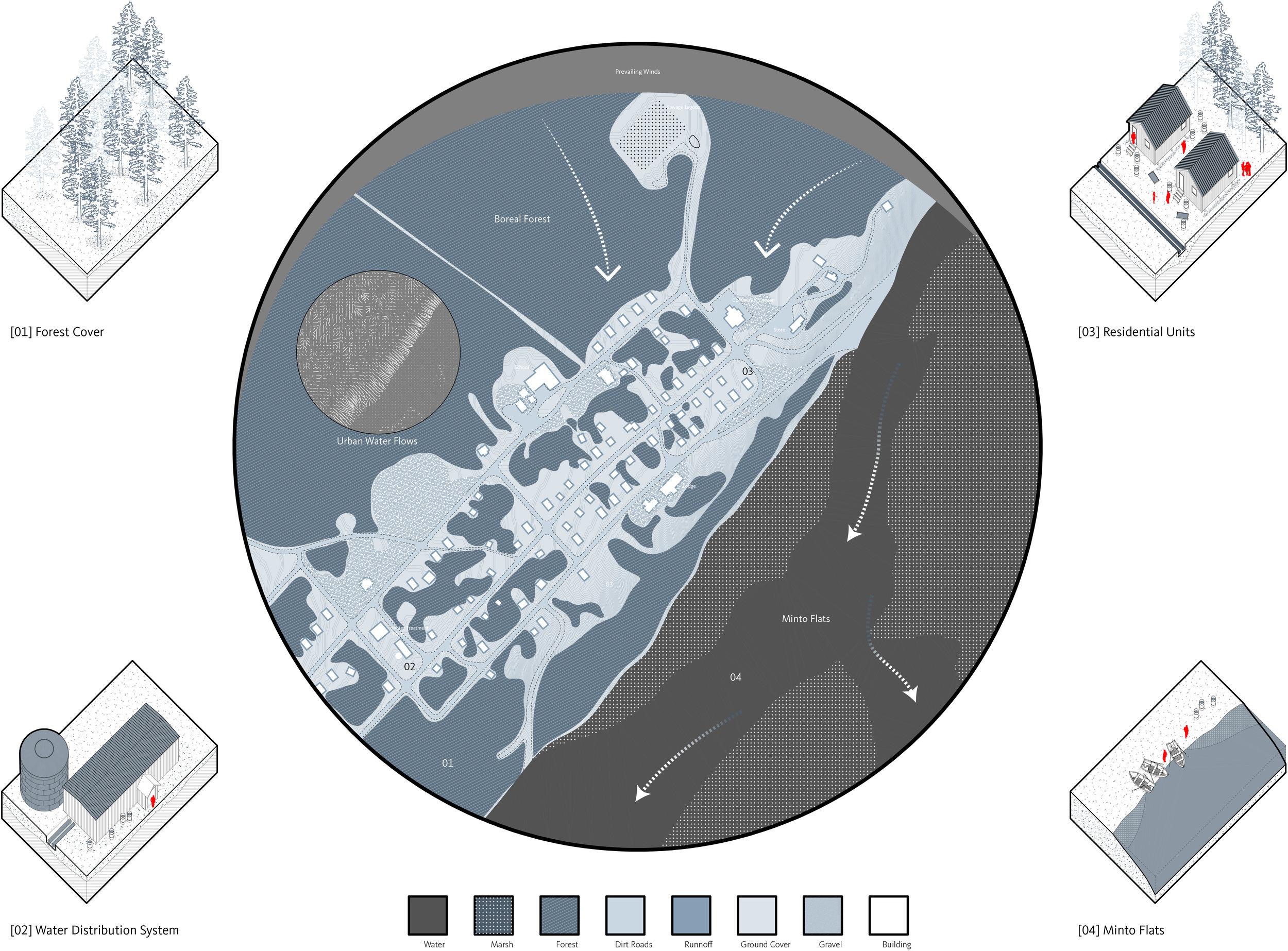 Water Flows Map.jpg