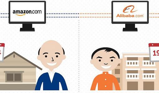 Amazon vs Alibaba.jpg