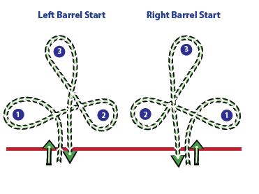 Barrel_Racing_Pattern.png