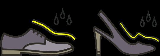Shoe waterproofing
